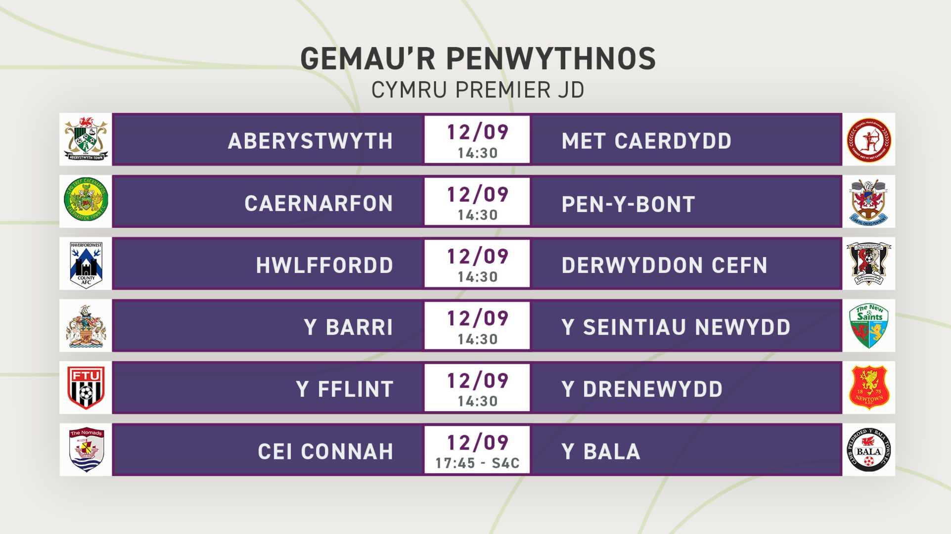 Rhagolwg penwythnos agoriadol Cymru Premier JD
